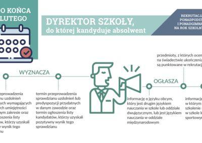prezentacja_rekrutacja_22